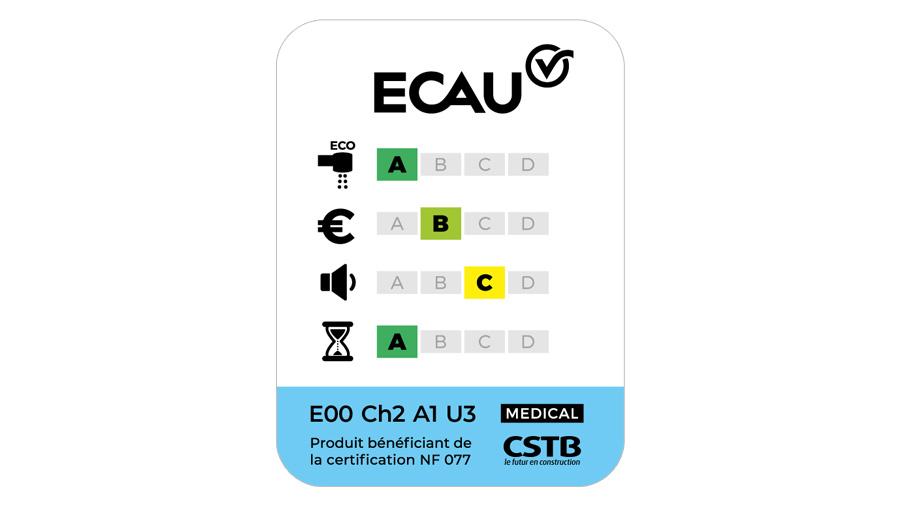 Classement ECAU Médical