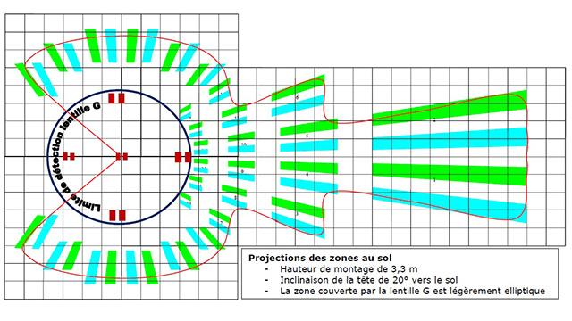 Lentille infrarouge